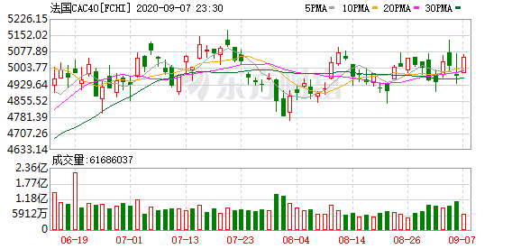K图 znm_0